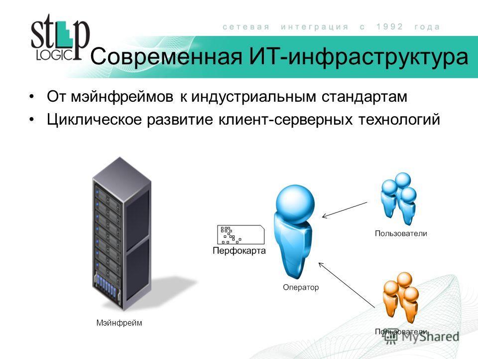 Современная ИТ-инфраструктура От мэйнфреймов к индустриальным стандартам Циклическое развитие клиент-серверных технологий Мэйнфрейм