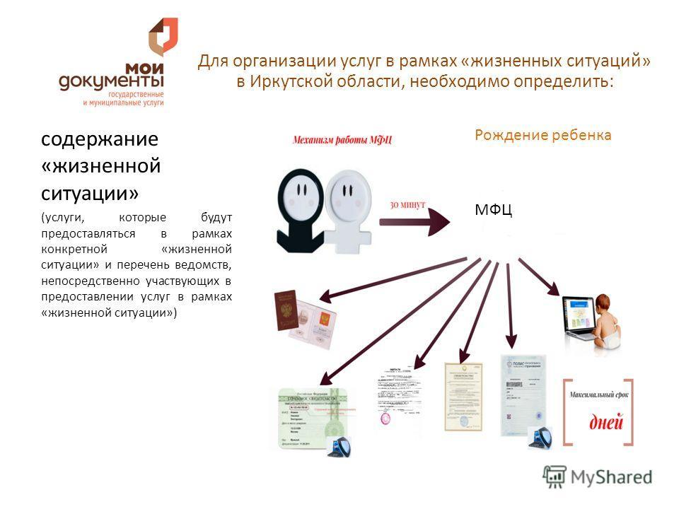 Для организации услуг в рамках «жизненных ситуаций» в Иркутской области, необходимо определить: содержание «жизненной ситуации» (услуги, которые будут предоставляться в рамках конкретной «жизненной ситуации» и перечень ведомств, непосредственно участ