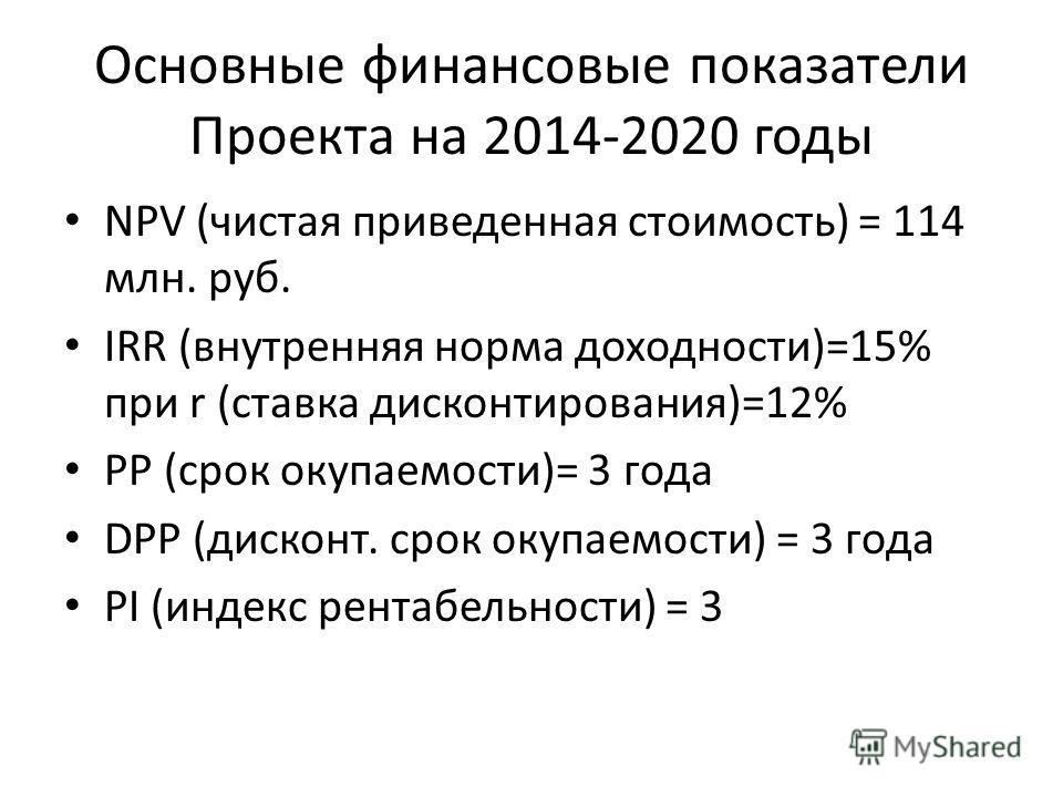 Основные финансовые показатели Проекта на 2014-2020 годы NPV (чистая приведенная стоимость) = 114 млн. руб. IRR (внутренняя норма доходности)=15% при r (ставка дисконтирования)=12% PP (срок окупаемости)= 3 года DPP (дисконт. срок окупаемости) = 3 год