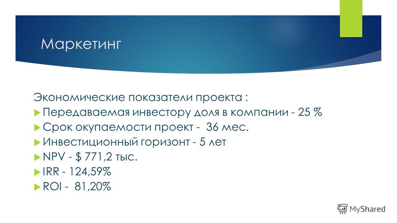Маркетинг Экономические показатели проекта : Передаваемая инвестору доля в компании - 25 % Срок окупаемости проект - 36 мес. Инвестиционный горизонт - 5 лет NPV - $ 771,2 тыс. IRR - 124,59% ROI - 81,20%