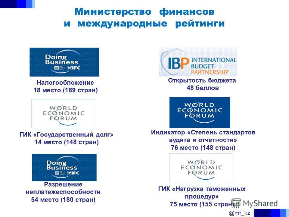 Министерство финансов и международные рейтинги @mf_kz