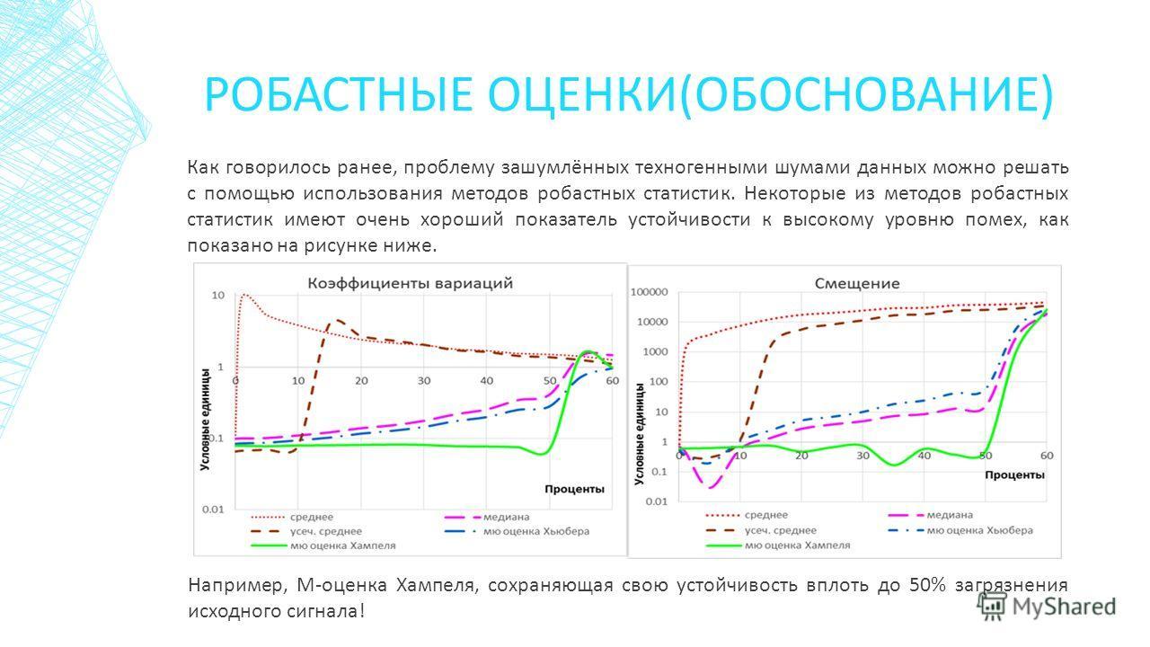 РОБАСТНЫЕ ОЦЕНКИ(ОБОСНОВАНИЕ) Как говорилось ранее, проблему зашумлённых техногенными шумами данных можно решать с помощью использования методов робастных статистик. Некоторые из методов робастных статистик имеют очень хороший показатель устойчивости