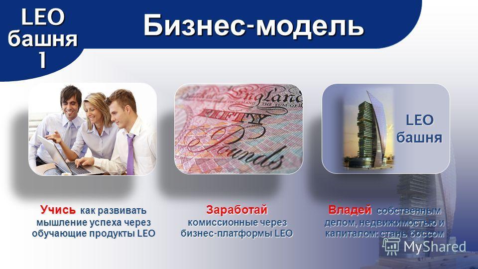 Бизнес - модель LEO башня 1 Учись как развивать мышление успеха через обучающие продукты LEO Заработай комиссионные через бизнес - платформы LEO Владей собственным делом, недвижимостью и капиталом : стань боссом LEO башня