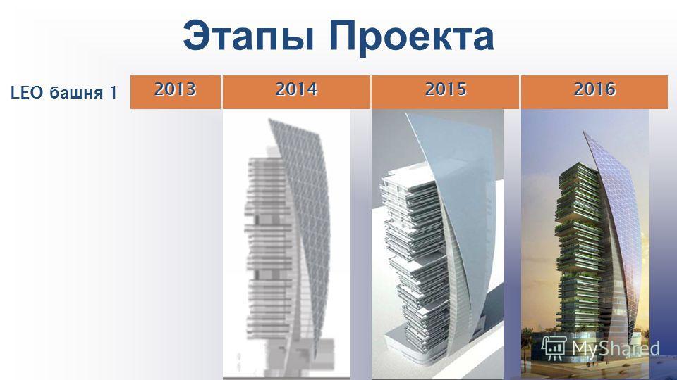 Этапы Проекта 2013201420152016 LEO башня 1