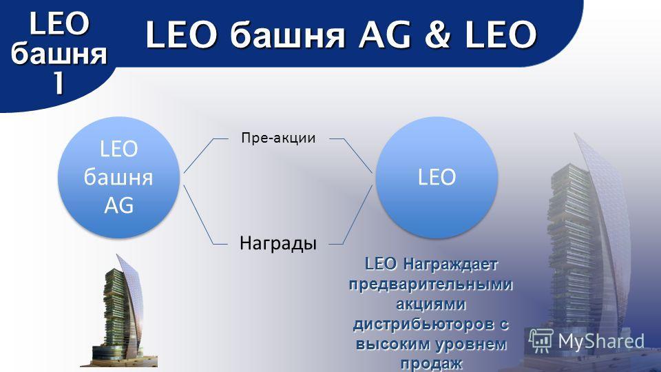 LEO Награждает предварительными акциями дистрибьюторов с высоким уровнем продаж LEO башня AG & LEO LEO башня 1 LEO башня AG Пре-акции Наград ы LEO