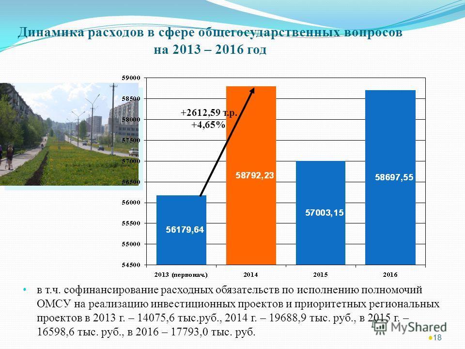 в т.ч. софинансирование расходных обязательств по исполнению полномочий ОМСУ на реализацию инвестиционных проектов и приоритетных региональных проектов в 2013 г. – 14075,6 тыс.руб., 2014 г. – 19688,9 тыс. руб., в 2015 г. – 16598,6 тыс. руб., в 2016 –