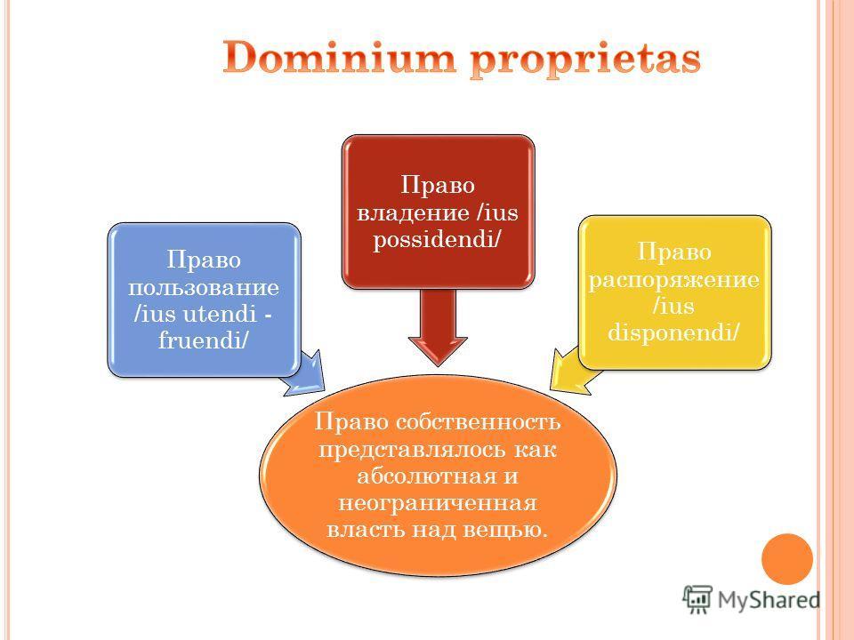 Право собственность представлялось как абсолютная и неограниченная власть над вещью. Право пользование /ius utendi - fruendi/ Право владение /ius possidendi/ Право распоряжение /ius disponendi/