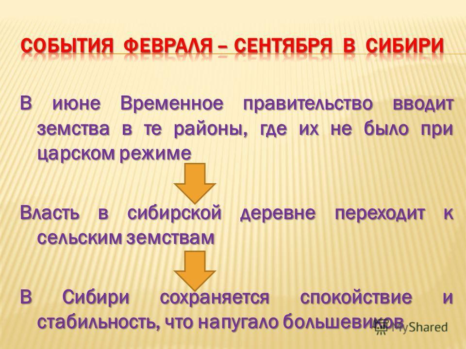 В июне Временное правительство вводит земства в те районы, где их не было при царском режиме Власть в сибирской деревне переходит к сельским земствам В Сибири сохраняется спокойствие и стабильность, что напугало большевиков