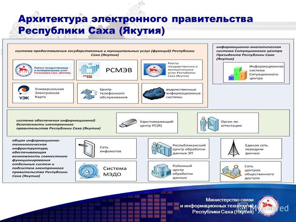 Архитектура электронного правительства Республики Саха (Якутия)