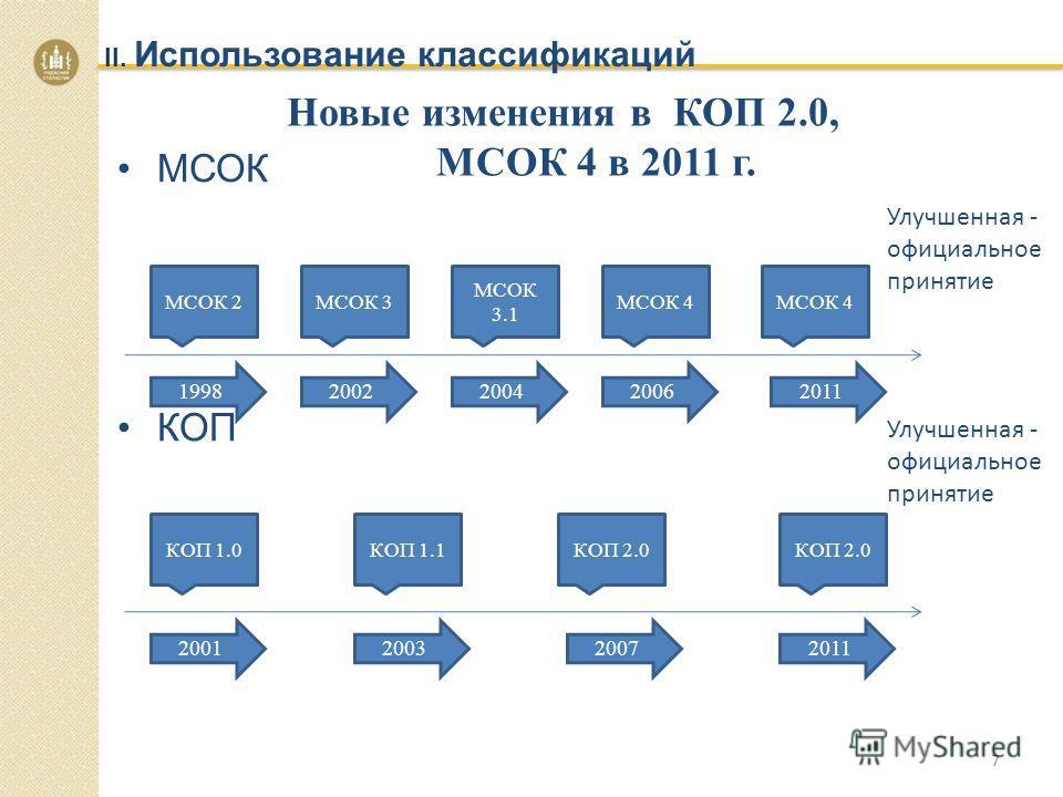 Новые изменения в КОП 2.0, МСОК 4 в 2011 г. МСОК КОП 1998200220042006 МСОК 2МСОК 3 МСОК 3.1 МСОК 4 КОП 1.0КОП 1.1КОП 2.0 2011200720032001 7 2011 МСОК 4 II. Использование классификаций Улучшенная - официальное принятие