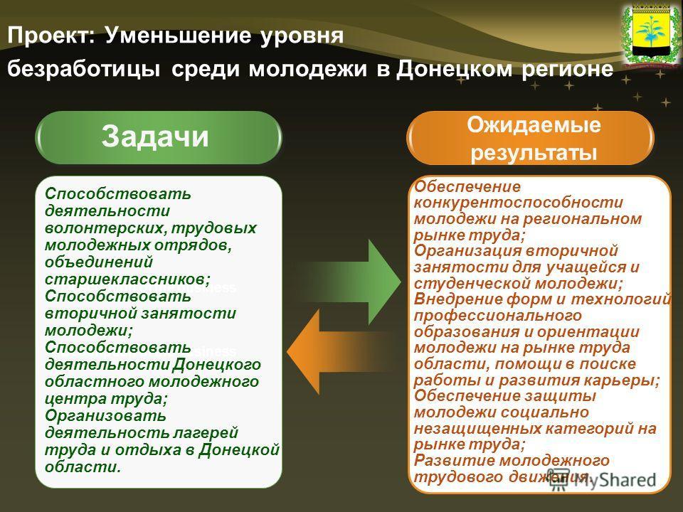 Проект: Уменьшение уровня безработицы среди молодежи в Донецком регионе Задачи Ожидаемые результаты Description of the business Способствовать деятельности волонтерских, трудовых молодежных отрядов, объединений старшеклассников; Способствовать вторич