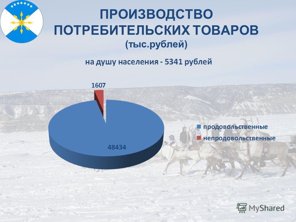 ПРОИЗВОДСТВО ПОТРЕБИТЕЛЬСКИХ ТОВАРОВ (тыс.рублей)
