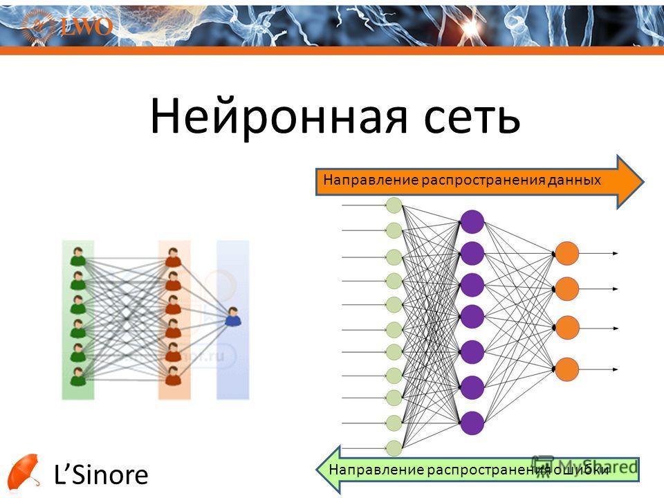 Нейронная сеть Направление распространения данных Направление распространения ошибки LSinore