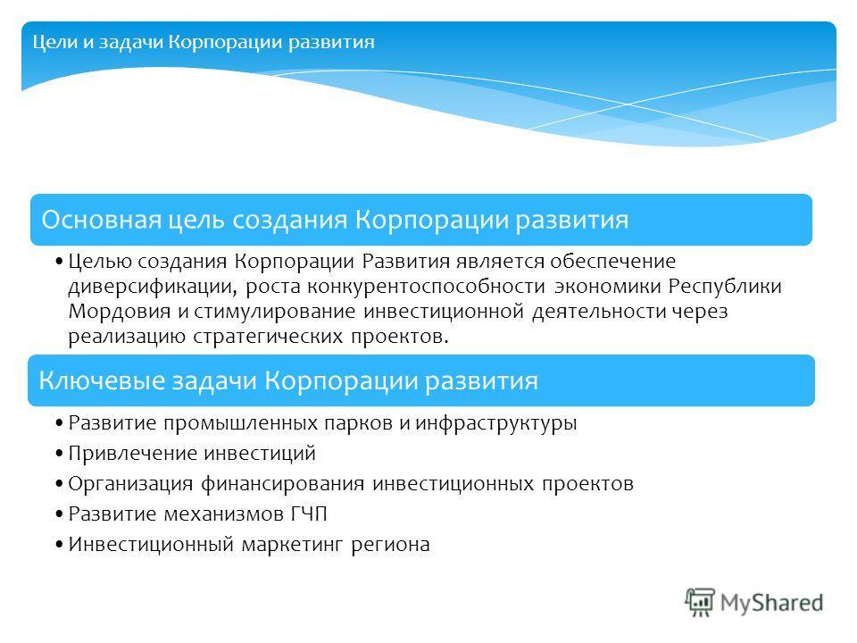 Основная цель создания Корпорации развития Целью создания Корпорации Развития является обеспечение диверсификации, роста конкурентоспособности экономики Республики Мордовия и стимулирование инвестиционной деятельности через реализацию стратегических