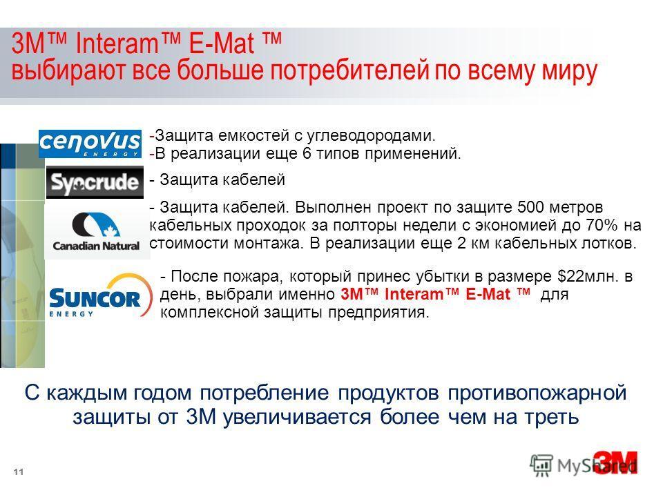 11 3M Interam E-Mat выбирают все больше потребителей по всему миру С каждым годом потребление продуктов противопожарной защиты от 3М увеличивается более чем на треть -Защита емкостей с углеводородами. -В реализации еще 6 типов применений. - Защита ка