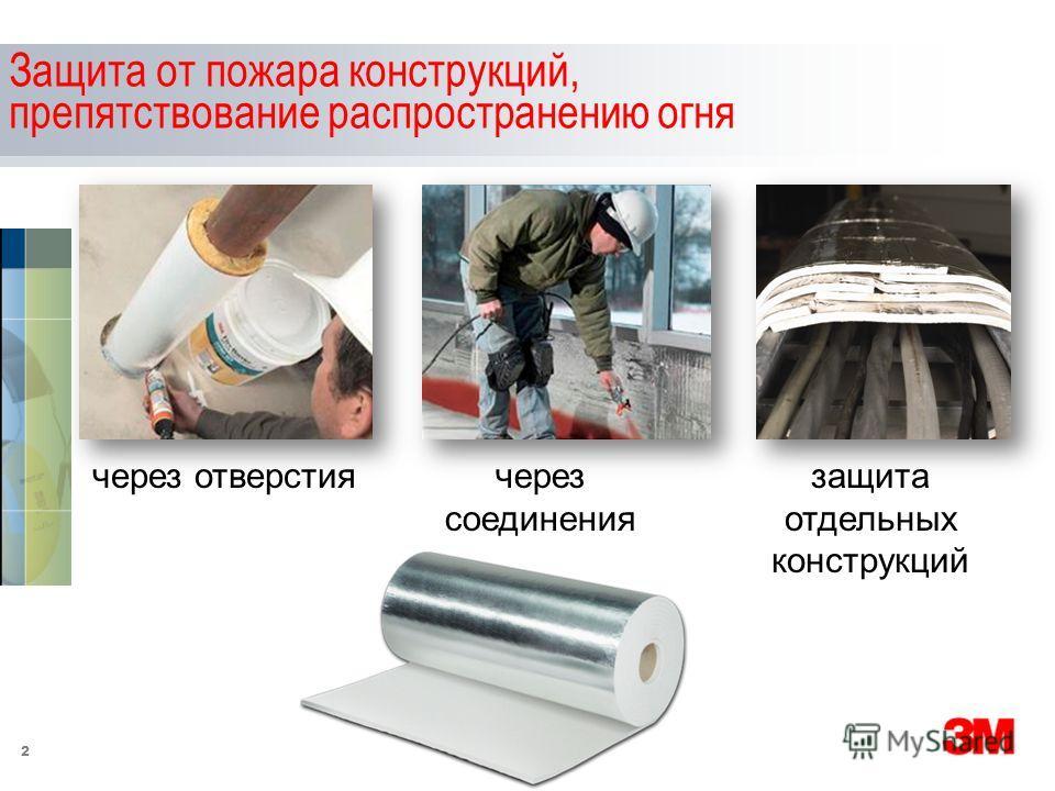 2 Защита от пожара конструкций, препятствование распространению огня через отверстиячерез соединения защита отдельных конструкций