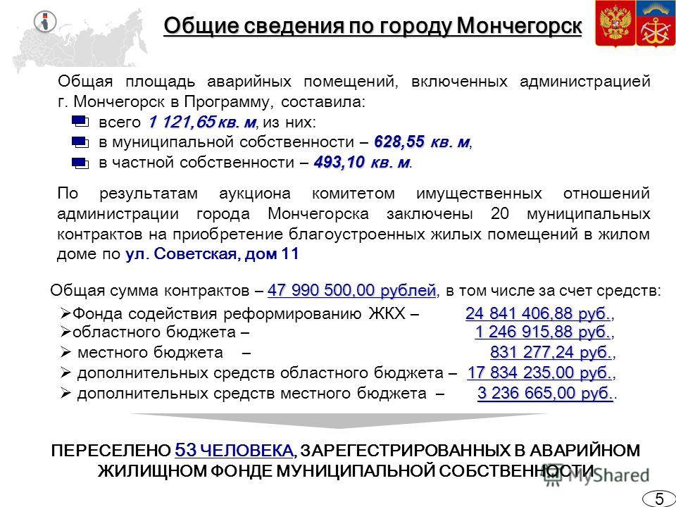 Общая площадь аварийных помещений, включенных администрацией г. Мончегорск в Программу, составила: 1 121,65 кв. м всего 1 121,65 кв. м, из них: 628,55 кв. м в муниципальной собственности – 628,55 кв. м, 493,10 кв. м в частной собственности – 493,10 к