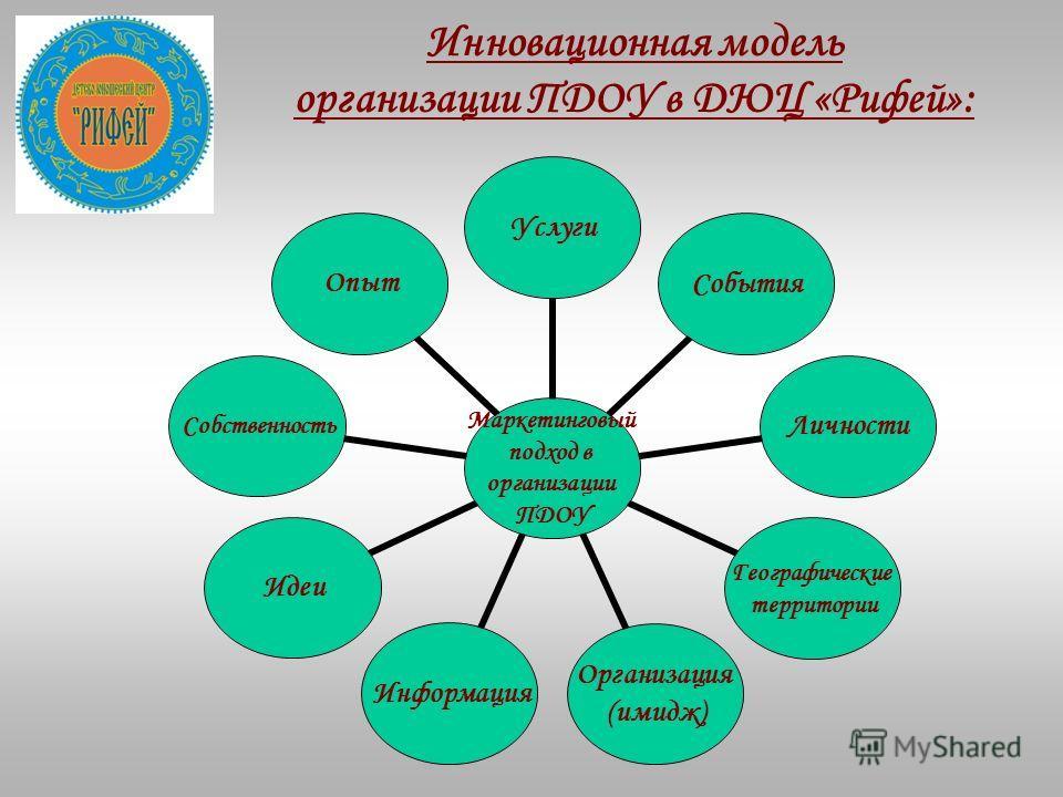 Каталог программ wwwmegasoftru