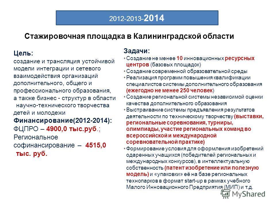 2012-2013- 2014 Стажировочная площадка в Калининградской области Цель: создание и трансляция устойчивой модели интеграции и сетевого взаимодействия организаций дополнительного, общего и профессионального образования, а также бизнес - структур в облас