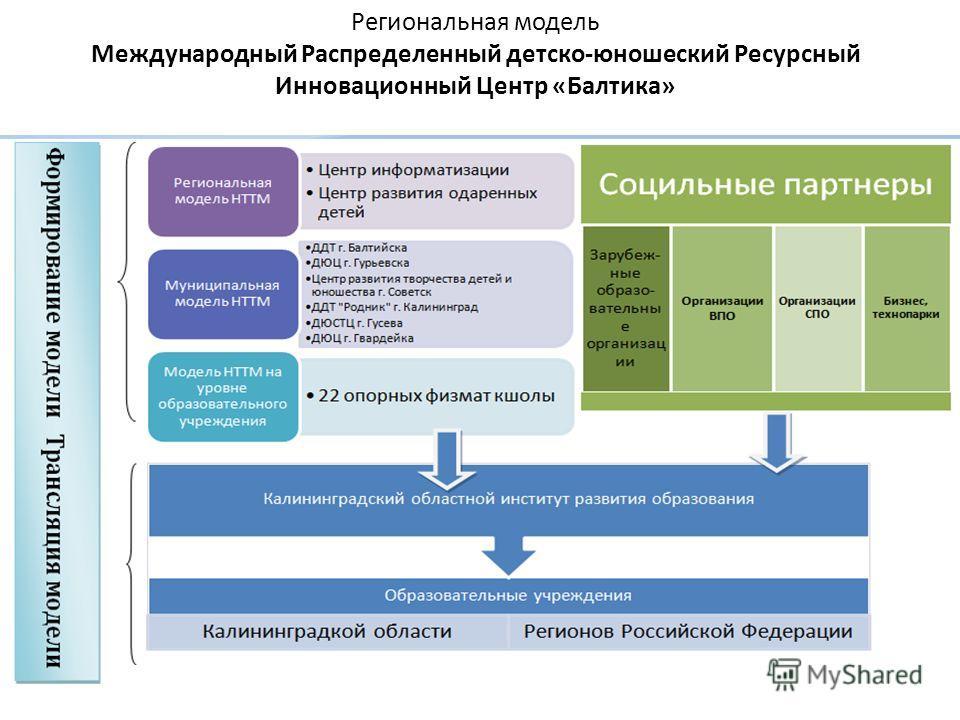 Региональная модель Международный Распределенный детско-юношеский Ресурсный Инновационный Центр «Балтика»