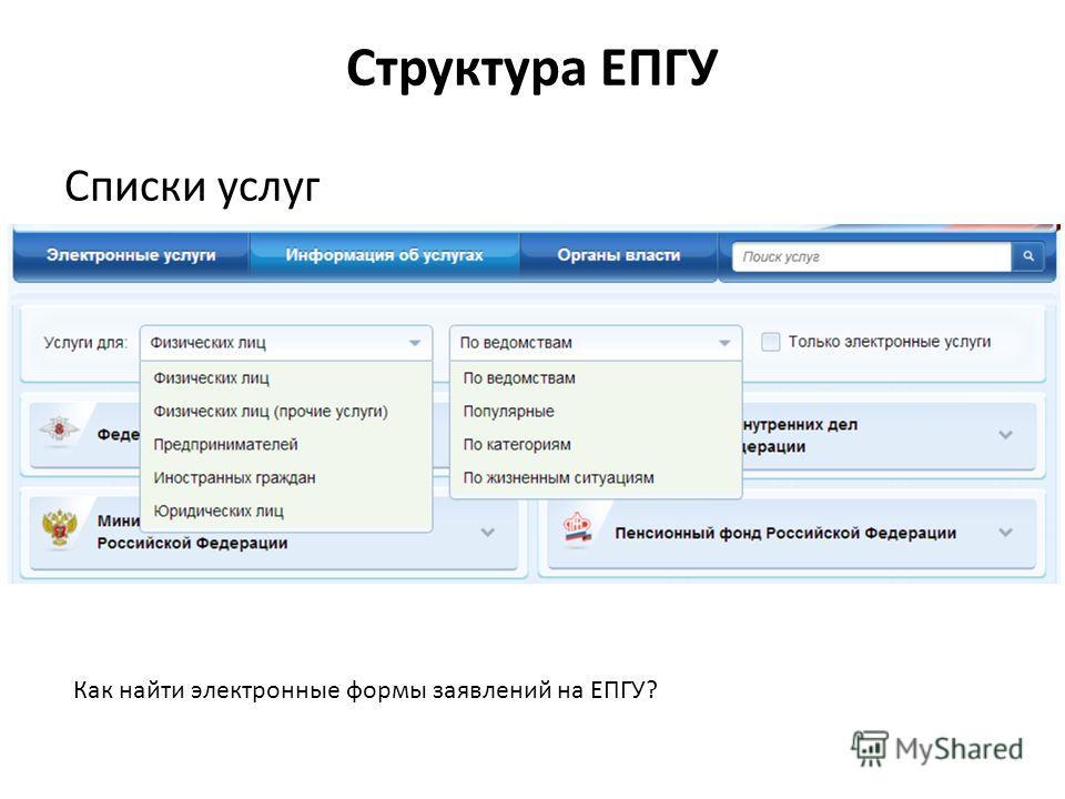 Структура ЕПГУ Списки услуг Как найти электронные формы заявлений на ЕПГУ?