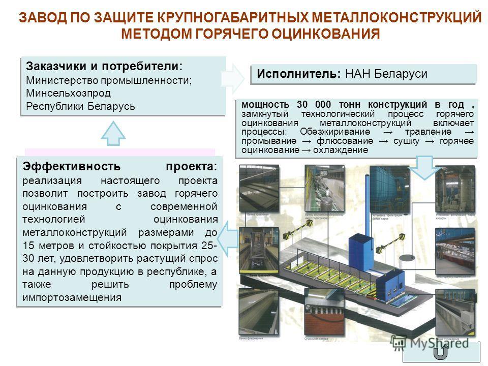 ЗАВОД ПО ЗАЩИТЕ КРУПНОГАБАРИТНЫХ МЕТАЛЛОКОНСТРУКЦИЙ МЕТОДОМ ГОРЯЧЕГО ОЦИНКОВАНИЯ мощность 30 000 тонн конструкций в год, замкнутый технологический процесс горячего оцинкования металлоконструкций включает процессы: Обезжиривание травление промывание ф
