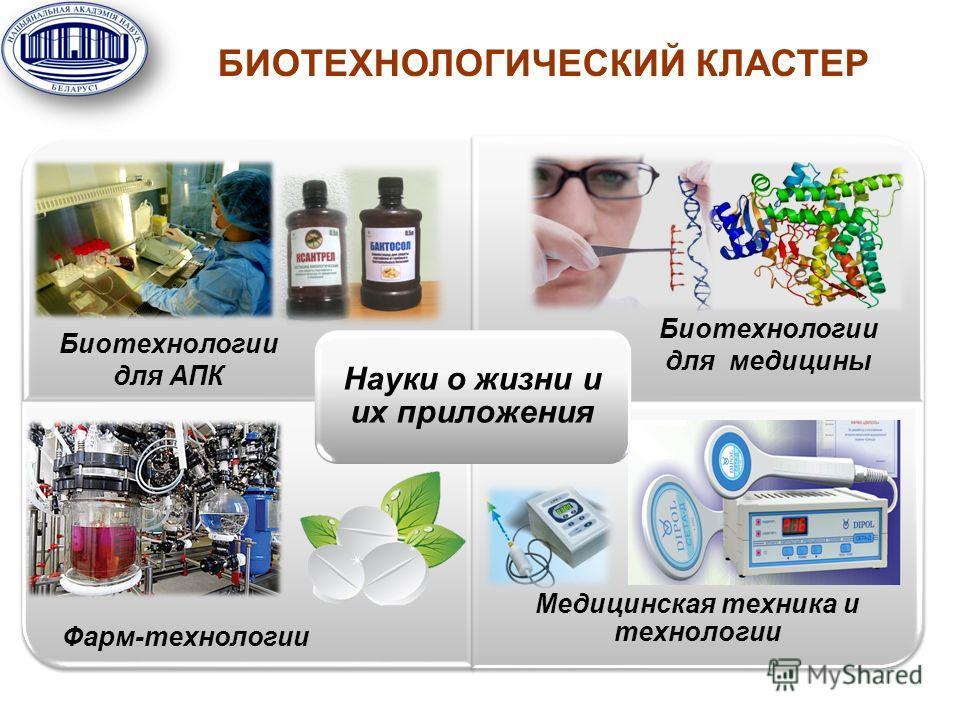 Медицинская техника и технологии Науки о жизни и их приложения Биотехнологии для АПК Биотехнологии для медицины Фарм-технологии БИОТЕХНОЛОГИЧЕСКИЙ КЛАСТЕР
