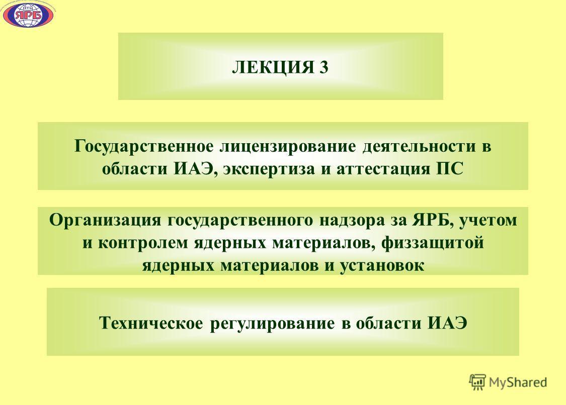 ЛЕКЦИЯ 3 Государственное лицензирование деятельности в области ИАЭ, экспертиза и аттестация ПС Организация государственного надзора за ЯРБ, учетом и контролем ядерных материалов, физзащитой ядерных материалов и установок Техническое регулирование в о