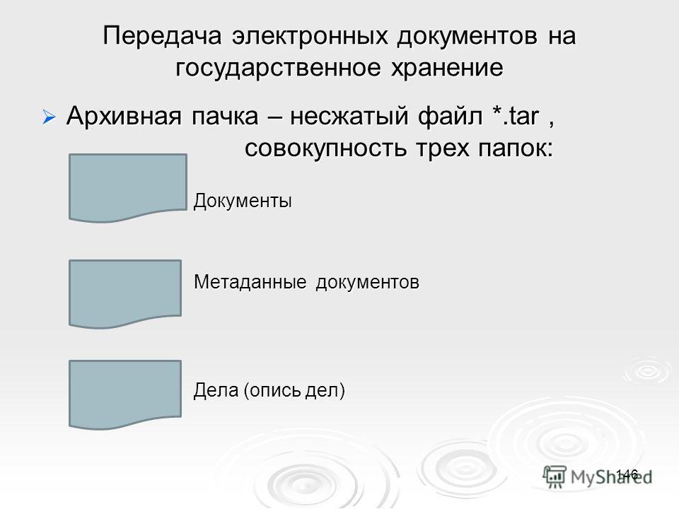 Передача электронных документов на государственное хранение Архивная пачка – несжатый файл *.tar, совокупность трех папок: Архивная пачка – несжатый файл *.tar, совокупность трех папок: Документы Документы Метаданные документов Метаданные документов