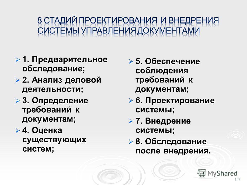 1. Предварительное обследование; 1. Предварительное обследование; 2. Анализ деловой деятельности; 2. Анализ деловой деятельности; 3. Определение требований к документам; 3. Определение требований к документам; 4. Оценка существующих систем; 4. Оценка