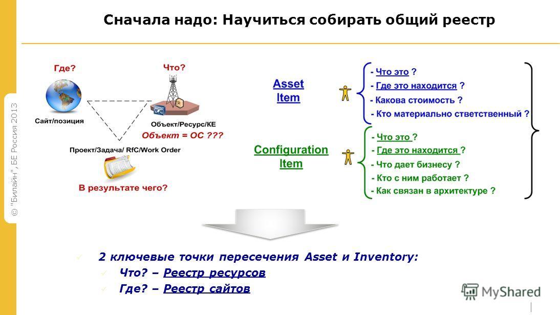 © Билайн, БЕ Россия 2013 2 ключевые точки пересечения Asset и Inventory: Что? – Реестр ресурсов Где? – Реестр сайтов Сначала надо: Научиться собирать общий реестр