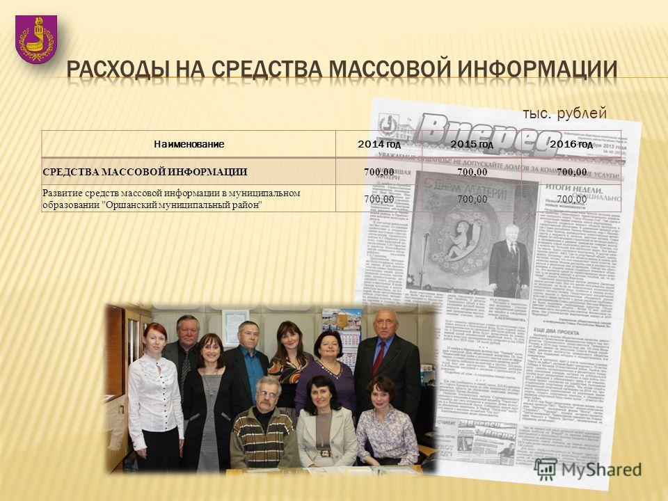 Наименование 2014 год 2015 год 2016 год СРЕДСТВА МАССОВОЙ ИНФОРМАЦИИ700,00 Развитие средств массовой информации в муниципальном образовании Оршанский муниципальный район 700,00 тыс. рублей