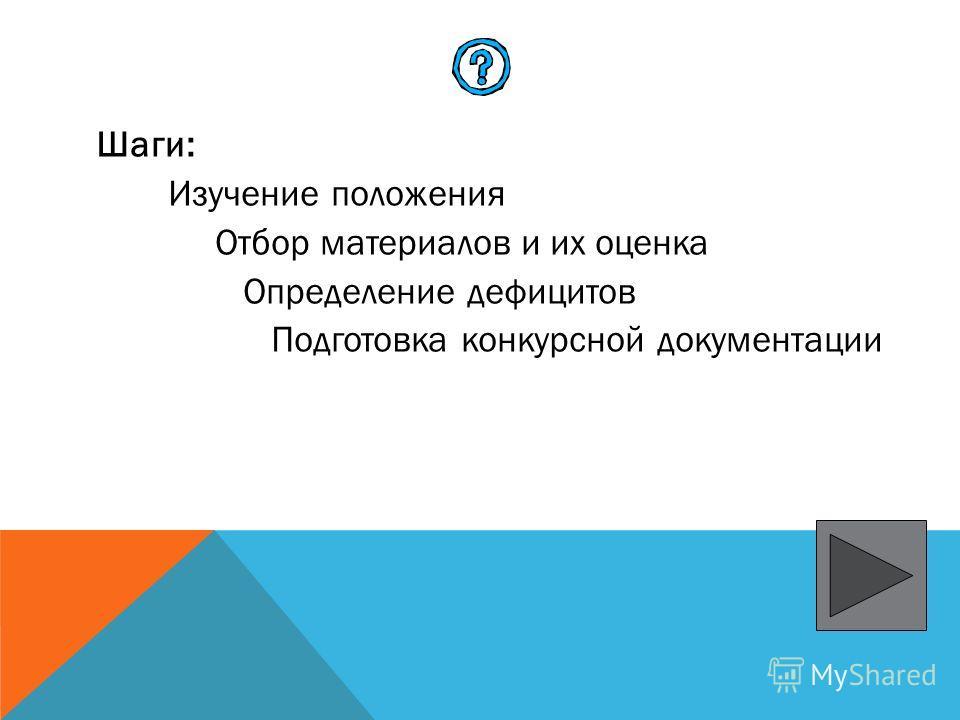 Шаги: Изучение положения Отбор материалов и их оценка Определение дефицитов Подготовка конкурсной документации