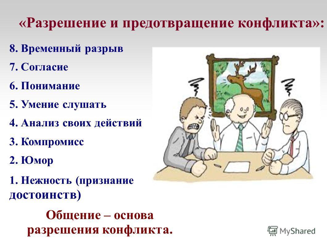 8. Временный разрыв 7. Согласие 6. Понимание 5. Умение слушать 4. Анализ своих действий 3. Компромисс 2. Юмор 1. Нежность (признание достоинств) Общение – основа разрешения конфликта. «Разрешение и предотвращение конфликта»: