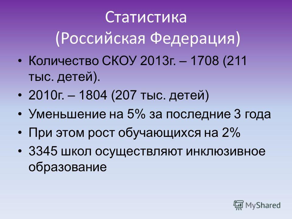 Статистика (Российская Федерация) Количество СКОУ 2013 г. – 1708 (211 тыс. детей). 2010 г. – 1804 (207 тыс. детей) Уменьшение на 5% за последние 3 года При этом рост обучающихся на 2% 3345 школ осуществляют инклюзивное образование