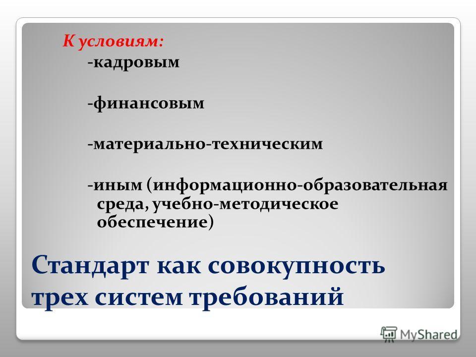 Стандарт как совокупность трех систем требований К условиям: -кадровым -финансовым -материально-техническим -иным (информационно-образовательная среда, учебно-методическое обеспечение)