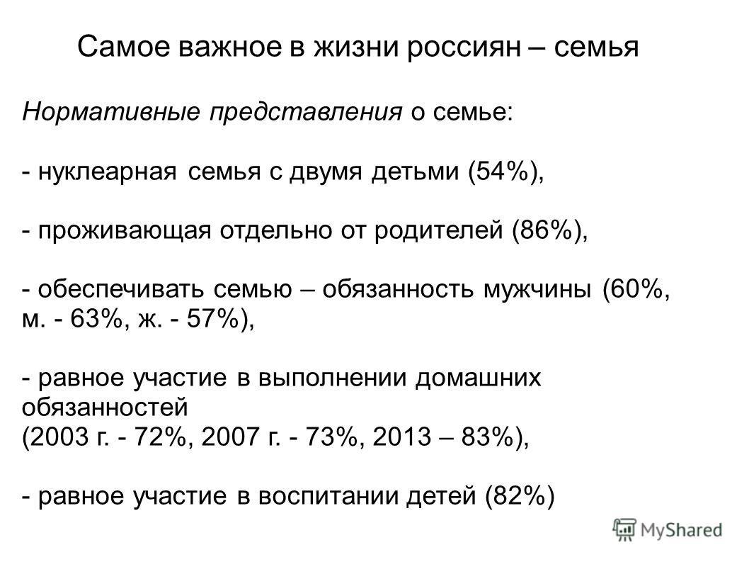 Самое важное в жизни россиян – семья Нормативные представления о семье: - нуклеарная семья с двумя детьми (54%), - проживающая отдельно от родителей (86%), - обеспечивать семью – обязанность мужчины (60%, м. - 63%, ж. - 57%), - равное участие в выпол