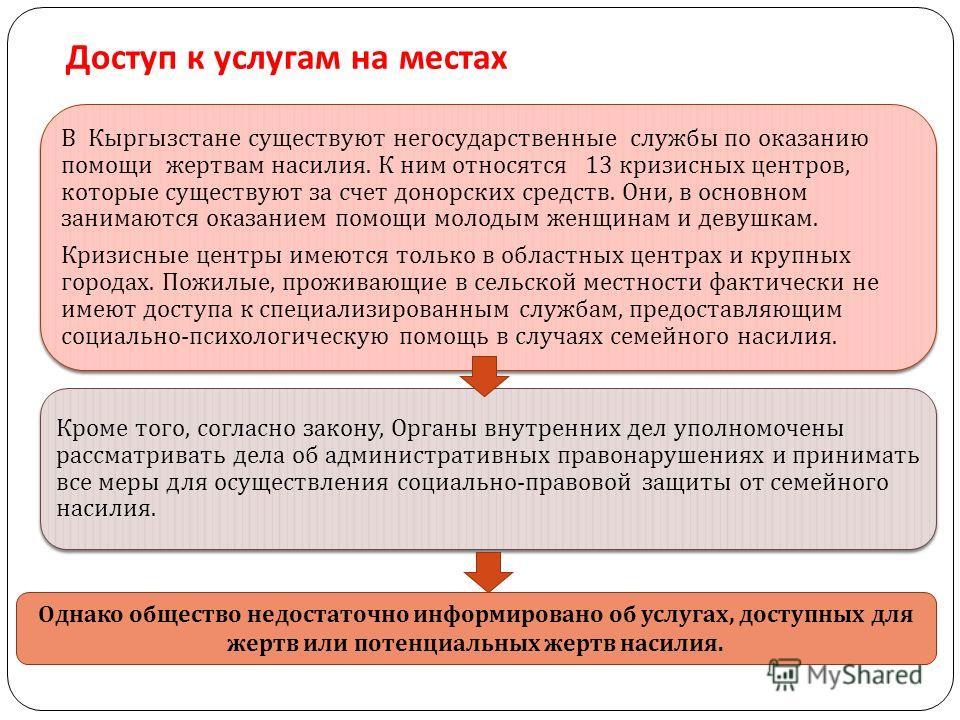 Доступ к услугам на местах В Кыргызстане существуют негосударственные службы по оказанию помощи жертвам насилия. К ним относятся 13 кризисных центров, которые существуют за счет донорских средств. Они, в основном занимаются оказанием помощи молодым ж