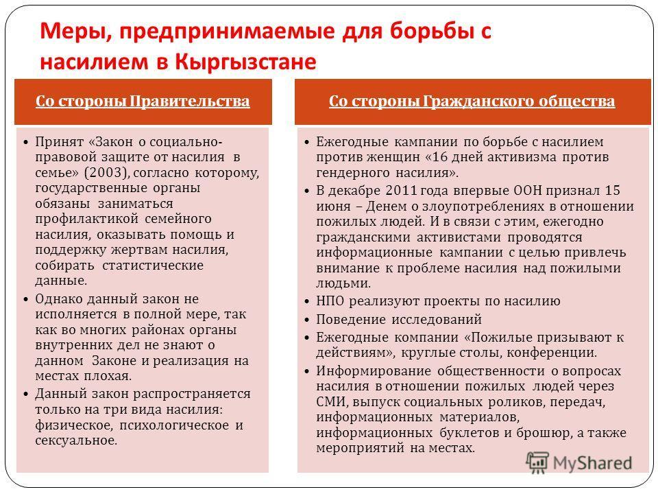 Меры, предпринимаемые для борьбы с насилием в Кыргызстане Со стороны Правительства Принят « Закон о социально - правовой защите от насилия в семье » (2003), согласно которому, государственные органы обязаны заниматься профилактикой семейного насилия,
