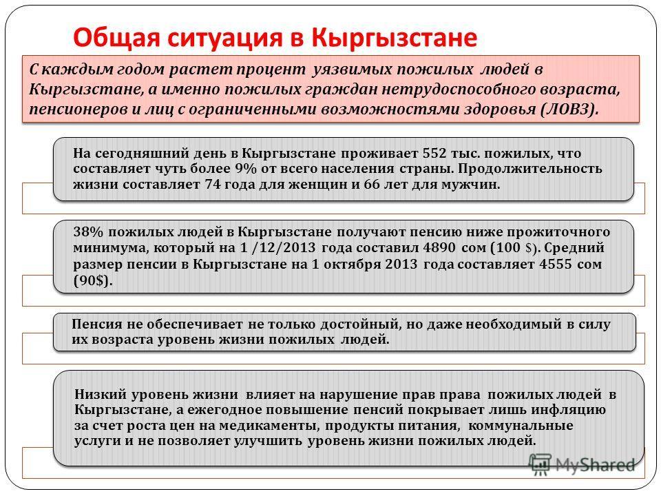 Общая ситуация в Кыргызстане С каждым годом растет процент уязвимых пожилых людей в Кыргызстане, а именно пожилых граждан нетрудоспособного возраста, пенсионеров и лиц с ограниченными возможностями здоровья ( ЛОВЗ ). На сегодняшний день в Кыргызстане