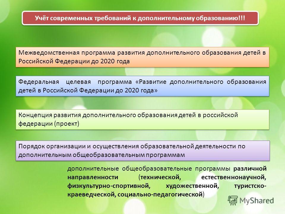 Учёт современных требований к дополнительному образованию!!! Межведомственная программа развития дополнительного образования детей в Российской Федерации до 2020 года Федеральная целевая программа «Развитие дополнительного образования детей в Российс