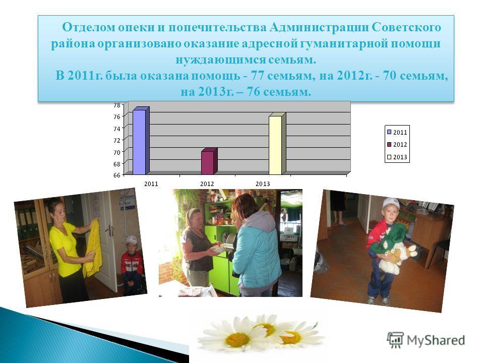 Отделом опеки и попечительства Администрации Советского района организовано оказание адресной гуманитарной помощи нуждающимся семьям. В 2011 г. была оказана помощь - 77 семьям, на 2012 г. - 70 семьям, на 2013 г. – 76 семьям. Отделом опеки и попечител
