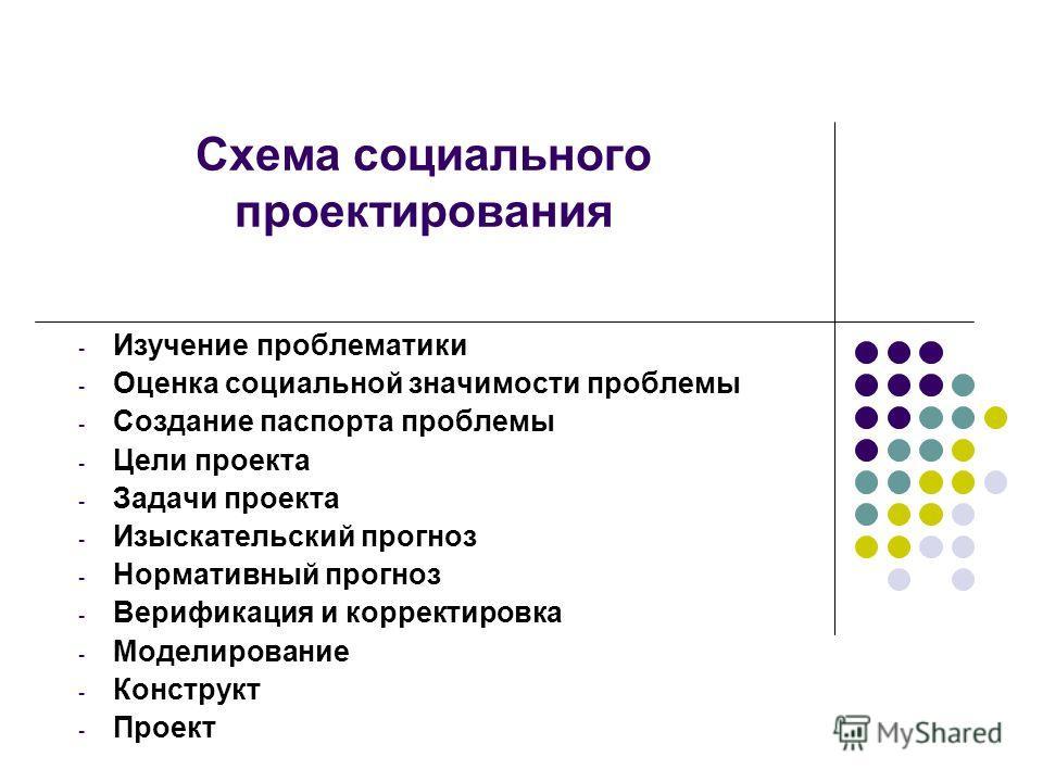 Схема социального проектирования - Изучение проблематики - Оценка социальной значимости проблемы - Создание паспорта проблемы - Цели проекта - Задачи проекта - Изыскательский прогноз - Нормативный прогноз - Верификация и корректировка - Моделирование