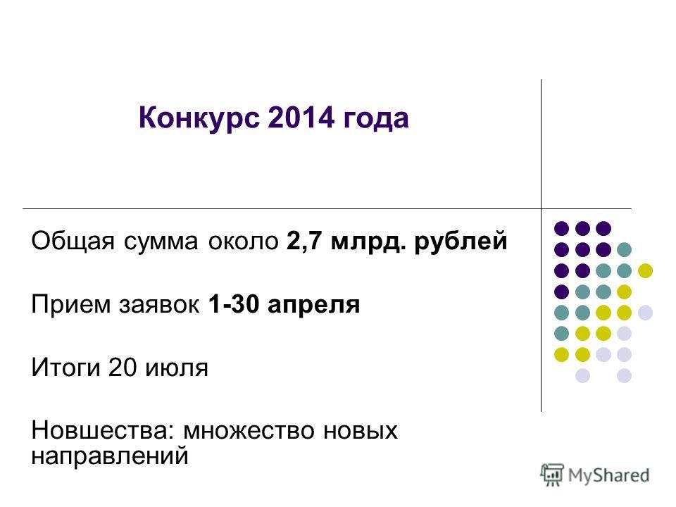 Конкурс 2014 года Общая сумма около 2,7 млрд. рублей Прием заявок 1-30 апреля Итоги 20 июля Новшества: множество новых направлений