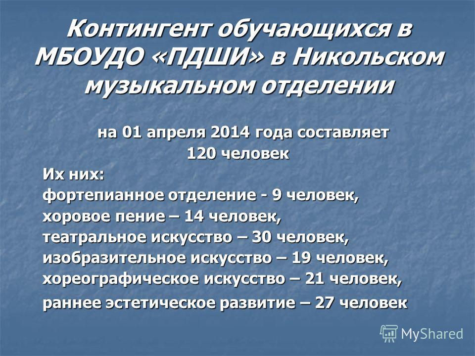 Контингент обучающихся в МБОУДО «ПДШИ» в Никольском музыкальном отделении на 01 апреля 2014 года составляет на 01 апреля 2014 года составляет 120 человек Их них: Их них: фортепианное отделение - 9 человек, фортепианное отделение - 9 человек, хоровое