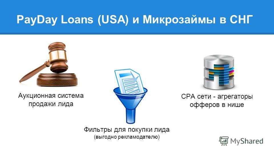 PayDay Loans (USA) и Микрозаймы в СНГ Аукционная система продажи лида CPA сети - агрегаторы офферов в нише Фильтры для покупки лида (выгодно рекламодателю)