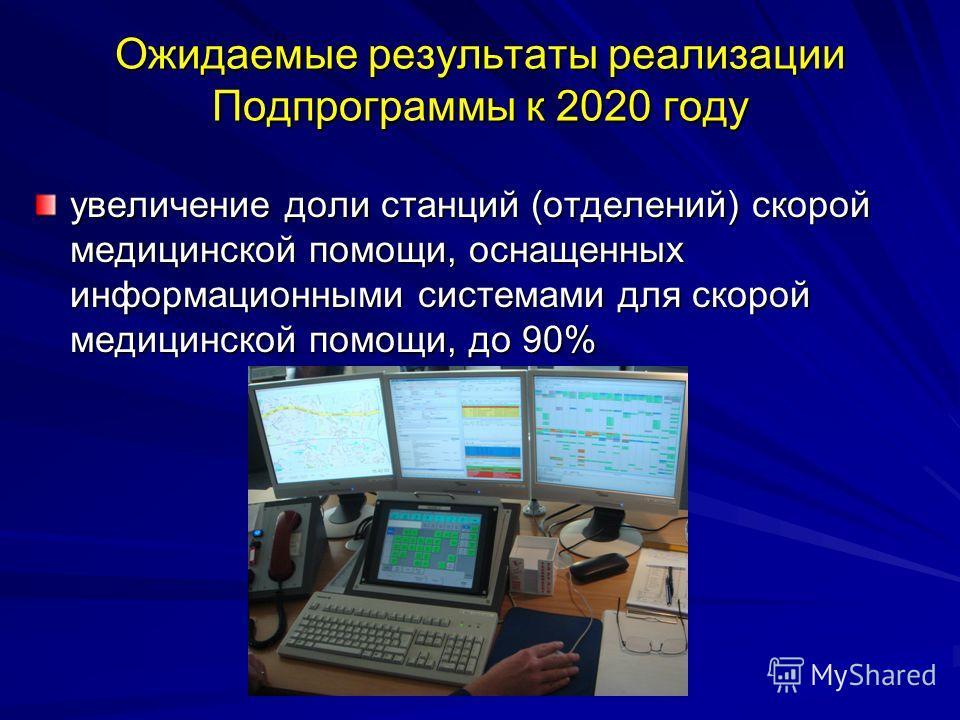 Ожидаемые результаты реализации Подпрограммы к 2020 году увеличение доли станций (отделений) скорой медицинской помощи, оснащенных информационными системами для скорой медицинской помощи, до 90%