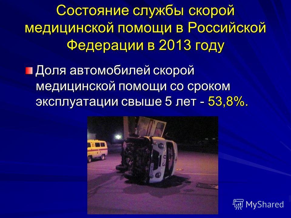 Состояние службы скорой медицинской помощи в Российской Федерации в 2013 году Доля автомобилей скорой медицинской помощи со сроком эксплуатации свыше 5 лет - 53,8%.