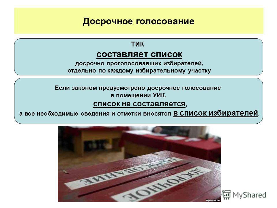 Досрочное голосование ТИК составляет список досрочно проголосовавших избирателей, отдельно по каждому избирательному участку Если законом предусмотрено досрочное голосование в помещении УИК, список не составляется, а все необходимые сведения и отметк