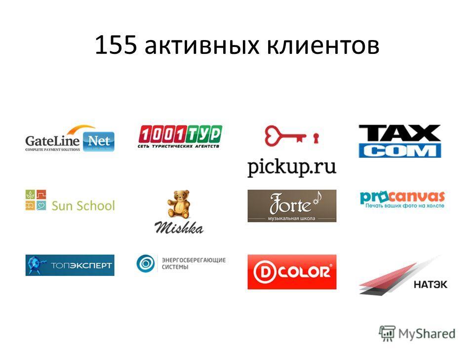 155 активных клиентов